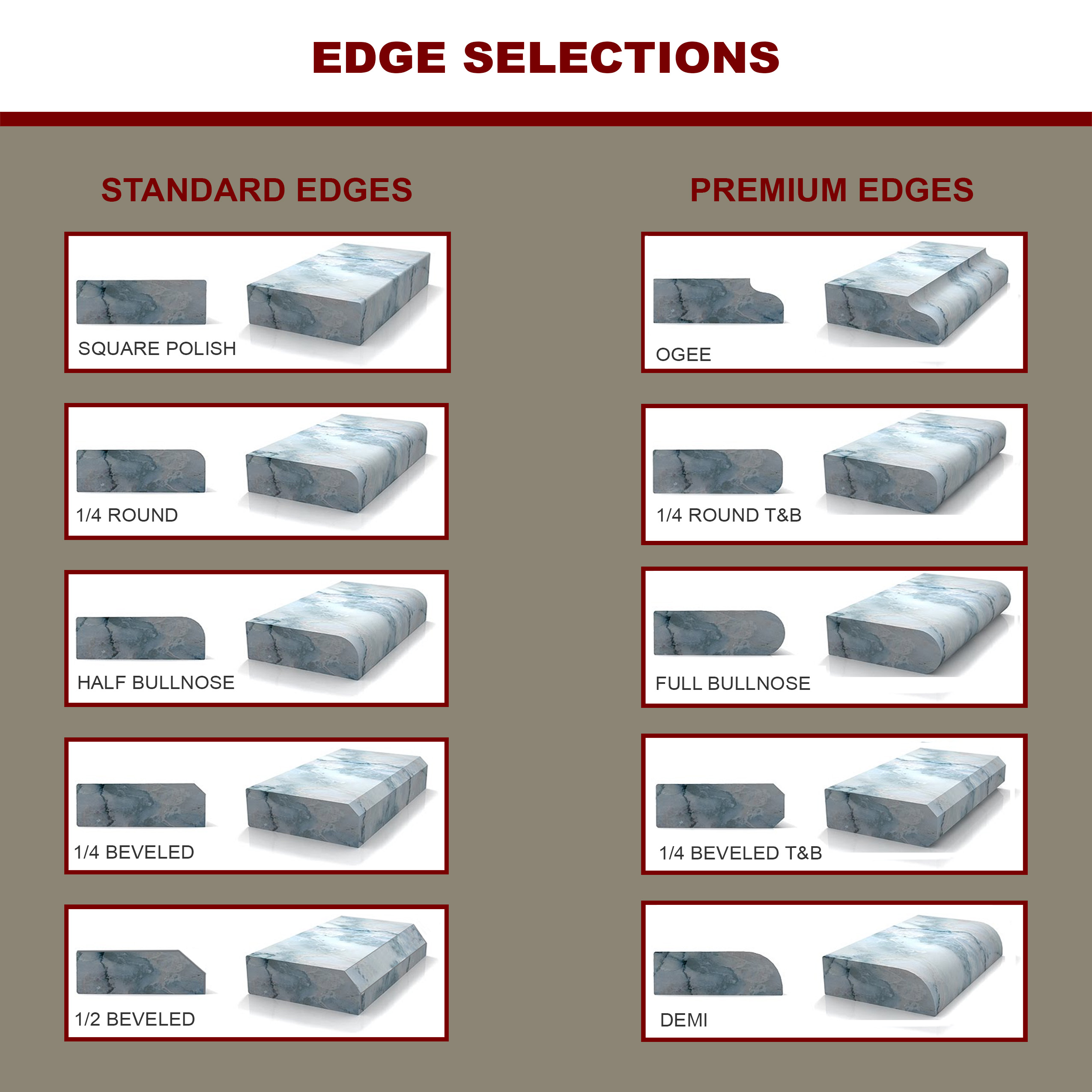 raleigh countertop edge profiles